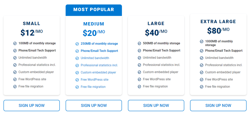 Blubrry podcast hosting prices for churches