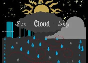Sun – Cloud – Sky