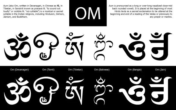 Free Om Symbol Vector 123freevectors