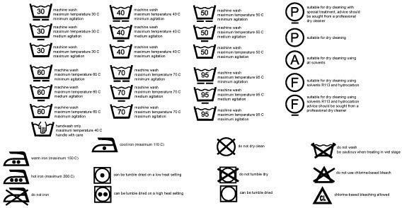 Washing Instruction Symbols 123freevectors