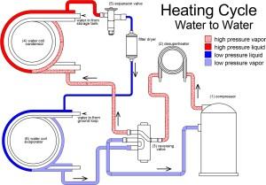 Geothermal Desuperheater