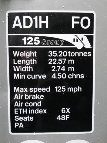 11074 Data Panel