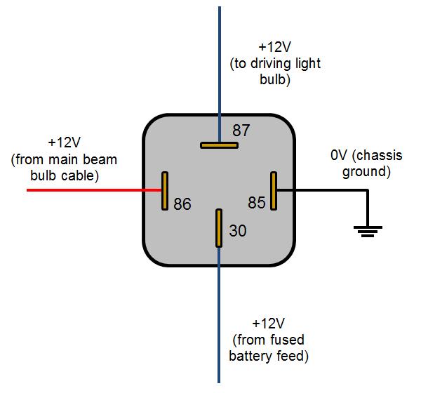 diagram bosch 12v relay diagram full version hd quality