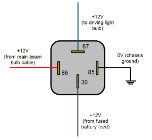 Automotive Relay Guide | 12 Volt Pla