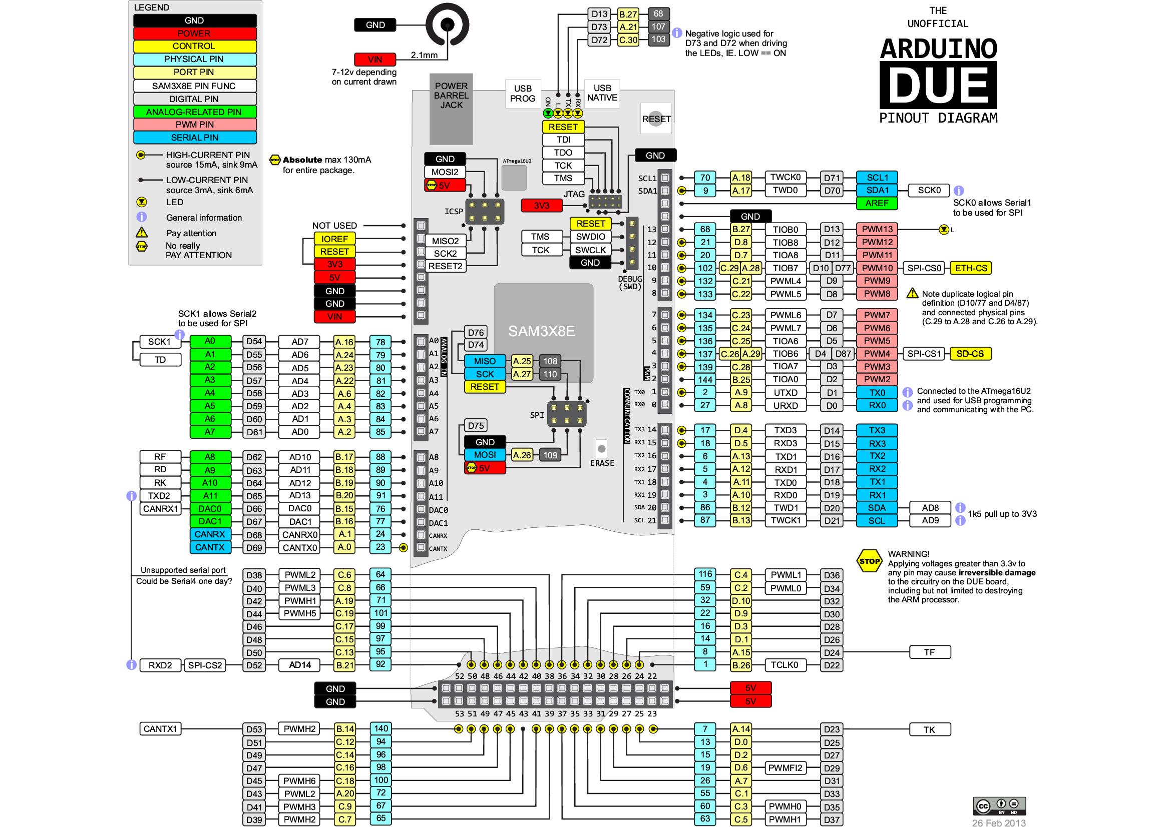 Manuals Data Sheets Diagram And Pinouts