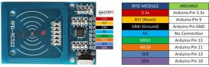 RFID RC522 Gate Access Control with Arduino | 14core