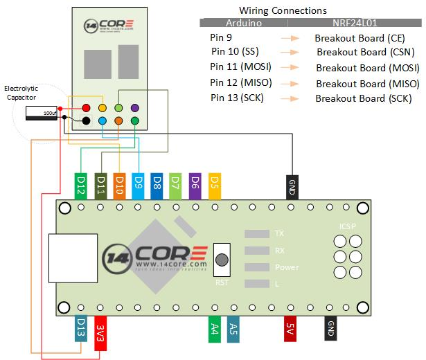 wireless working diagram all about repair and wiring collections wireless working diagram arduino wifi temp logger wifi partial connection source wireless working diagram