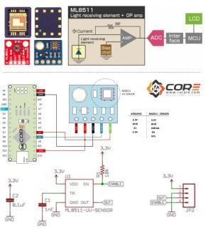 Wiring the ML8511 Ultra Violet Light Sensor on Microcontroller   14core