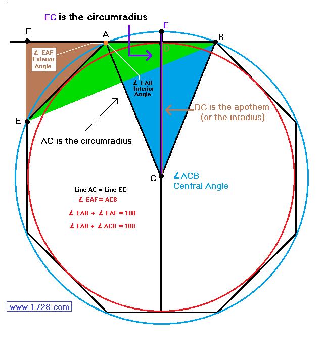 Regular Area Triangle Apothem