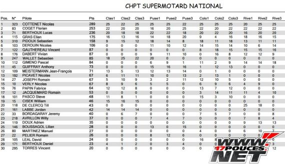 General supermotard open 2013