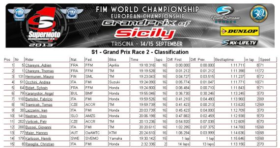 S1 Race 2