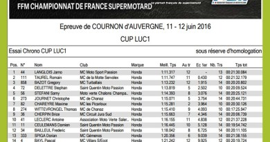 Luc1 cup honda supermotard qualification cournon