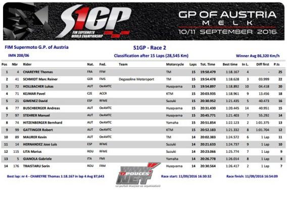 Mondial supermoto GP Ostereich