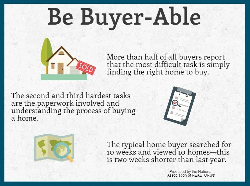 Be able to buy the home you're shopping for