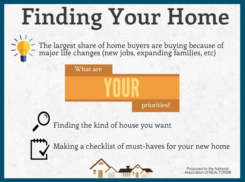 Finding your home with 1-888-BESTREP