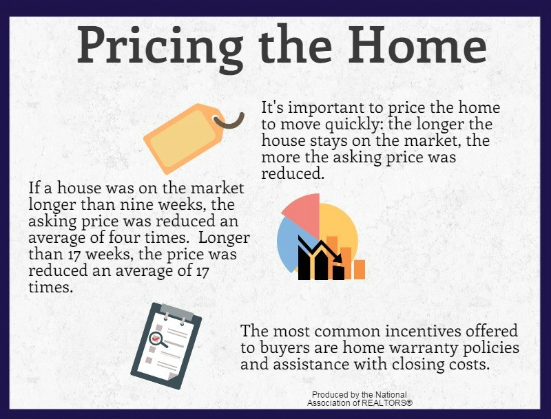 how the best realtor prices your home