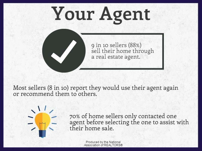 your agent the best realtor in the market