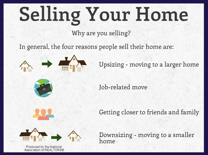 selling your home with the best realtor