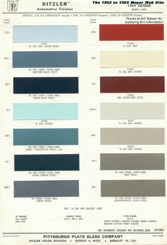 Ford Paint Colour Codes