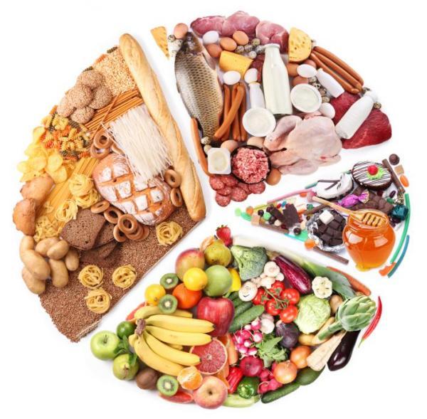Правильное питание - залог здоровья и красоты