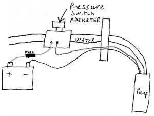 micro switch tap  pressure pump UKCampsitecouk Caravan Repairs, Servicing and Maintenance