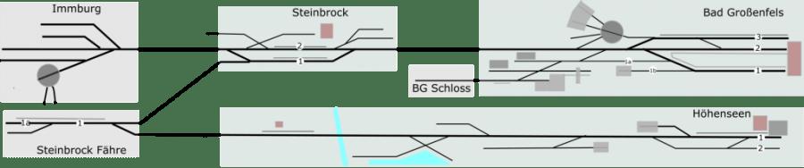 Schematischer Gleisplan Tal der Ihmse