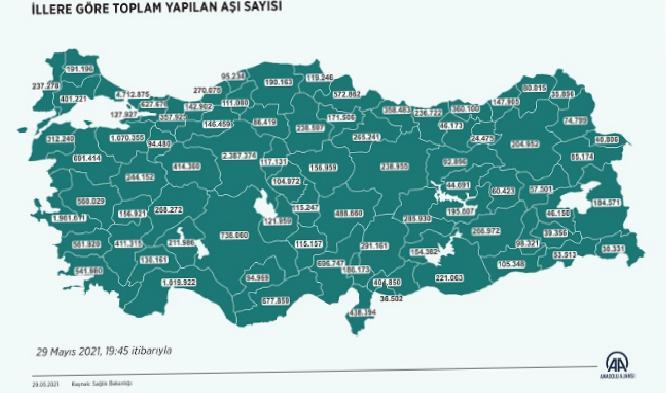 turkiye kovid 19 asi tablosu iste il il asilamada son durum 1 XEJVFd6r