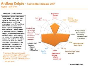Ardbeg Kelpie Committee Chart 1mansmalt.com