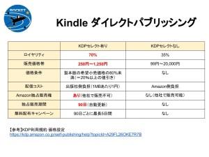 KDPセレクト比較表
