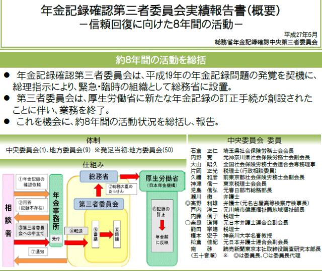 総務省、年金記録確認第三者委員会、年金、第三者委員会