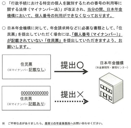 日本年金機構へは「個人番号(マイナンバー)が記載されていない住民票」の提出を!