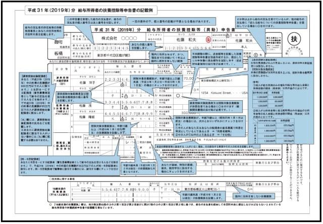 平成31年(2019年)分の扶養控除等(異動)申告書