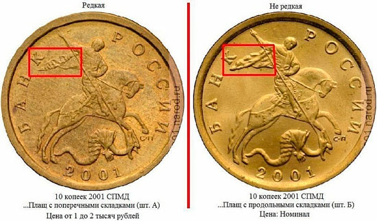Ценные Монеты России regulationspapa
