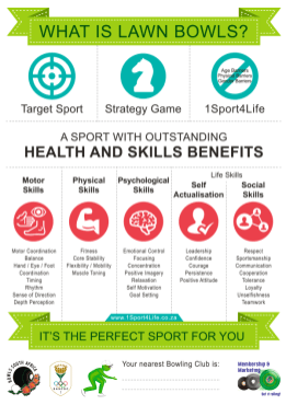 Bowls South Africa - Toolkit Poster - What is Lawn Bowls - Health Benefits