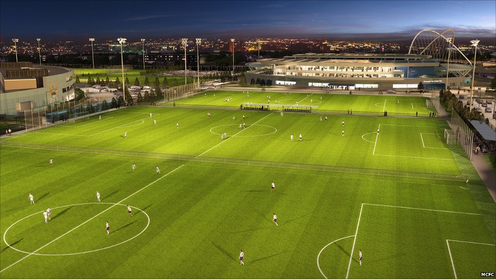 Top 10 Football Clubs With Best Training Facilities