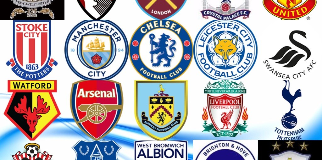 Premier League clubs ranked by their formation date