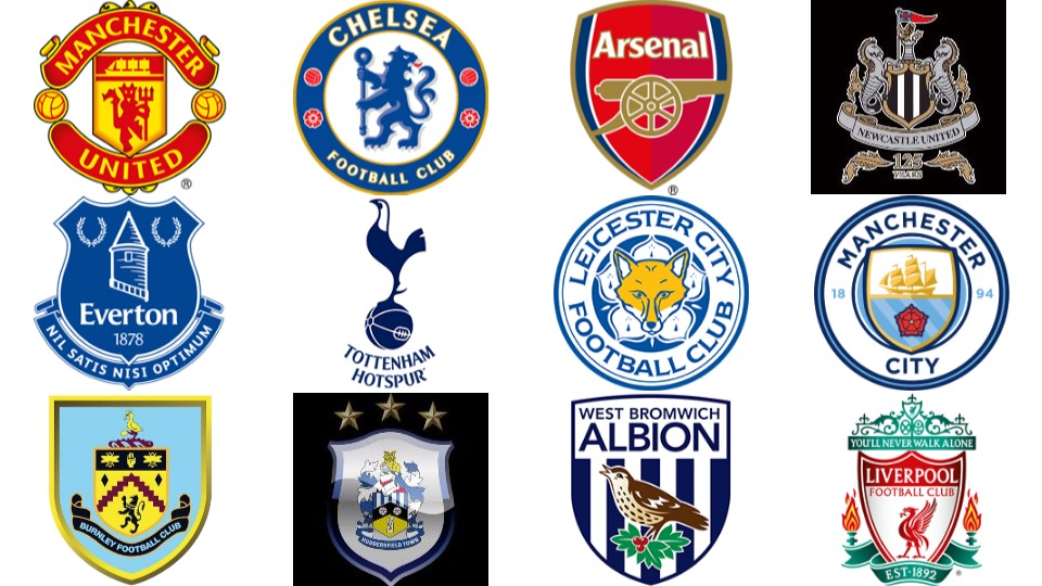EPL Clubs Ranked According To Their First League Title