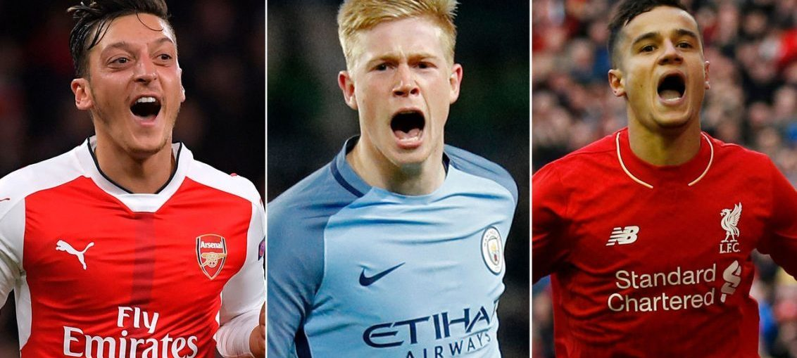 top 15 midfielders in the world right now