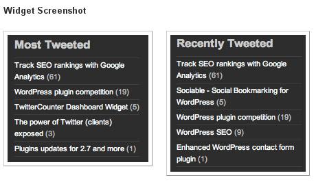 tweet-stats-wordpress-plugin