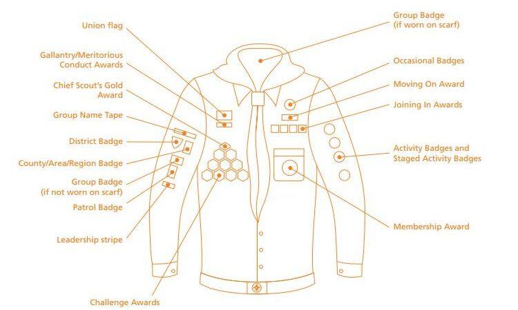 Scout Uniform_750x450