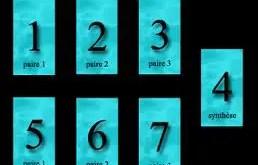 Tarot: Le tirage des 7 cartes