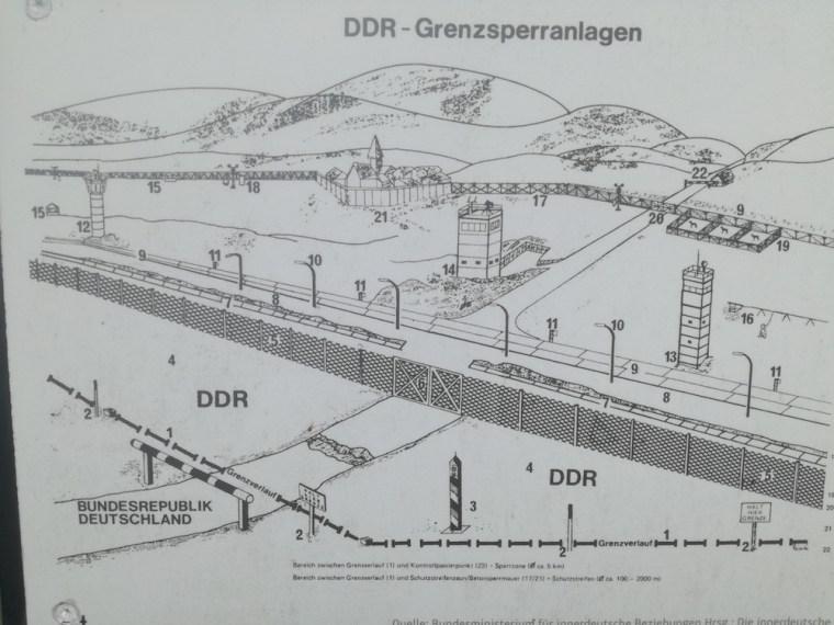 Darstellung des Grenzverlaufes