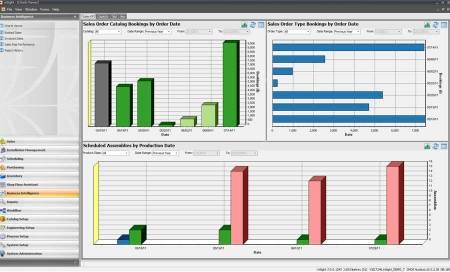 2020 Insight enterprise manufacturing solution