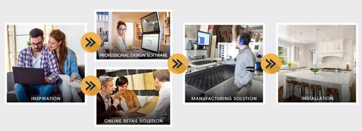 2020 Solutions: From inspiration to installation, we help you make great spaces for life