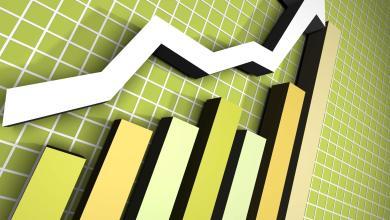مؤشر الحـريـة الاقتصاديــة