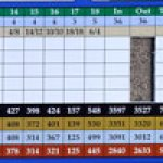 Silver Spruce Golf Course - Back 9