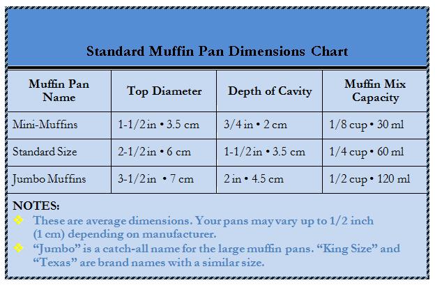 muffin-pan-dimensions
