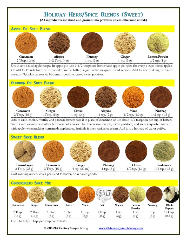 Holiday Herb-Spice Blends FINAL SWEET