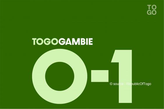*Republic Of Togo* : Encore des progrès à faire