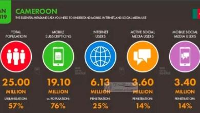 Photo of E-commerce: Un potentiel de plus de 6 millions d'e-acheteurs au Cameroun